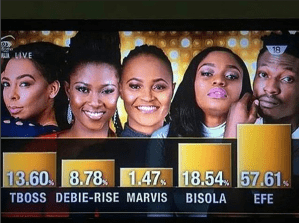 group bbn